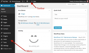 the wordpress dashboard